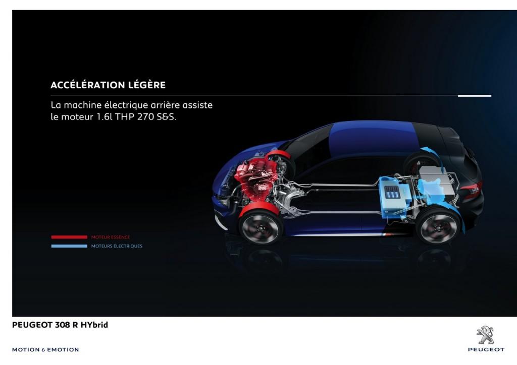 Peugeot 308 R Hybrid t&d (7)